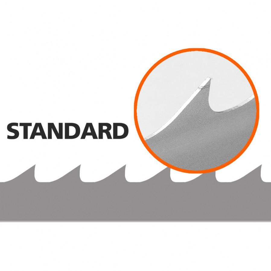 5 Bandsaw Blades for Logosol B751, L: 3843 mm, W: 33 mm